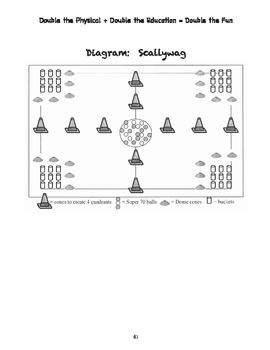 Scallywag Game for PE