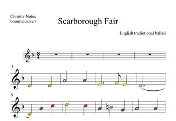 Boomwhackers score.-Scarborough Fair( irish celtic)St. Patrick's Day Music