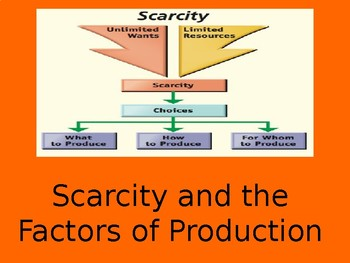 Scarcity, Economics and the Factors of Production