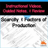 Scarcity and Factors of Production Instructional Videos &