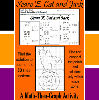 Scare E. Cat and Jack - A Math-Then-Graph Activity - Solve 30 Systems