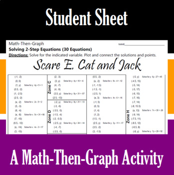Scare E. Cat and Jack - A Math-Then-Graph Activity - Solve 2-Step Equations