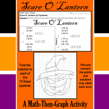 Scare O' Lantern - A Math-Then-Graph Activity - Solve 15 Systems