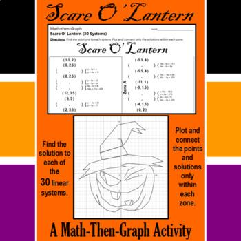 Scare O' Lantern - A Math-Then-Graph Activity - Solve 30 Systems