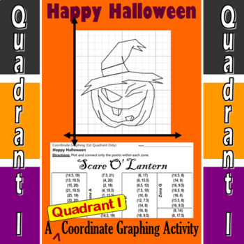 Scare O'Lantern - A Quadrant I Coordinate Graphing Activity