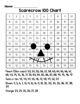 Scarecrow Hundreds Chart Mystery Picture