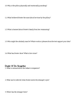 Scarlet Letter Chapter Questions