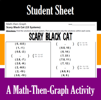 Scary Black Cat - A Math-Then-Graph Activity - Solve 15 Systems