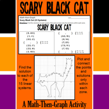 Scary Black Cat - 15 Linear Systems & Coordinate Graphing
