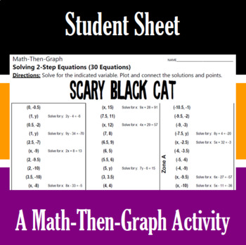 Scary Black Cat - A Math-Then-Graph Activity - Solve 2-Step Equations