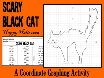 Scary Black Cat - A Math-then-Graph Activity - Exponential Expressions