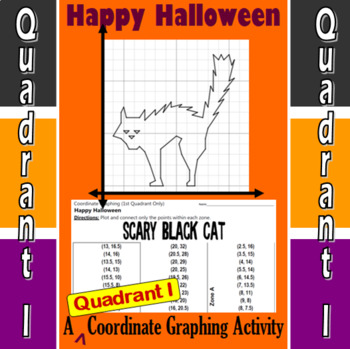 Scary Black Cat - A Quadrant I Coordinate Graphing Activity