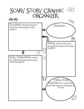 Scary Story Graphic Organizer