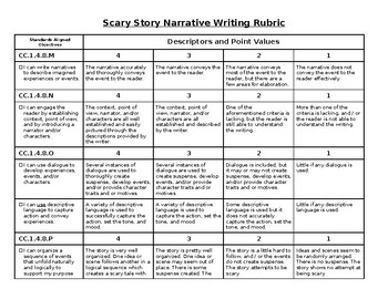 scary story narrative writing rubric pa core aligned tpt scary story narrative writing rubric pa core aligned