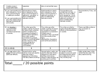 Scary Story Narrative Writing Rubric - PA Core Aligned