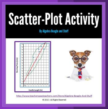 Scatter Plot Activity