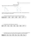 Scatter Plot Assessment Line of Best Fit Equations Correlations
