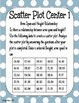 Scatter Plot Centers 8.SP.1