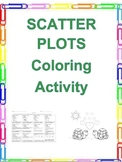 Scatter Plot Color By Number Activity (8.SP.A.1)