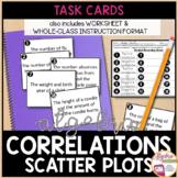 Scatter Plot Correlations