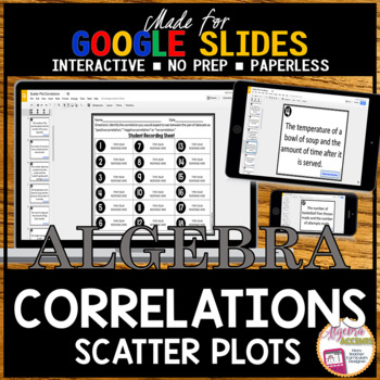 Scatter Plot Correlations (Made for Google Drive)
