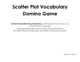 Scatter Plot Domino Game
