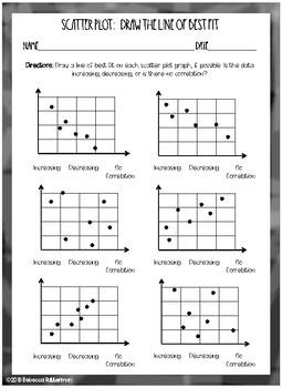 Scatter Plot Graph Worksheets by Rebecca Ratterman   TpT