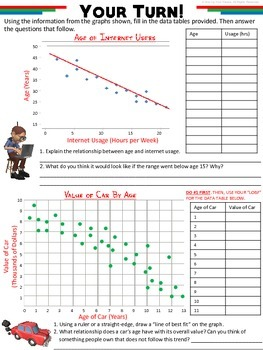 Scatter Plot Graphing: How-To Printable