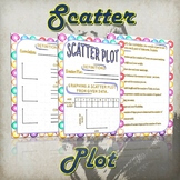 Scatter Plot - (Guided Notes and Practice)