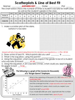 scatter plot line of best fittrend line mini practice - Scatter Plots And Lines Of Best Fit Worksheet