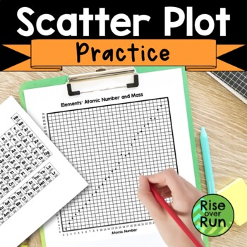 Scatter Plot: Math meets Science, Cross-Curricular Activity