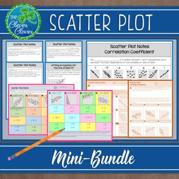 Scatter Plot Mini-Bundle