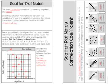 Scatter Plot Notes