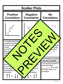 Scatter Plot Notes and Practice