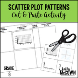 Scatter Plot Patterns Cut & Paste Activity