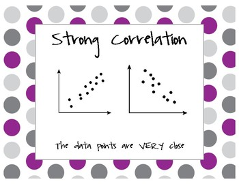 Scatter Plot Posters