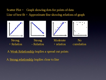 Scatter Plot:  Power Point