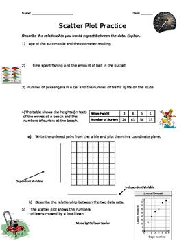 Scatter Plot Practice