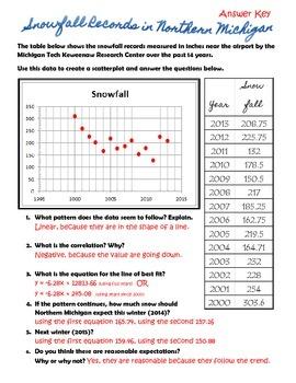 Scatter Plot Prediction Worksheet Answer Key