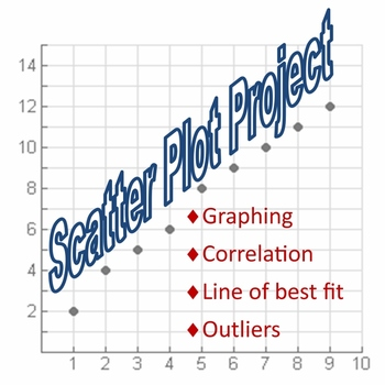 Scatter Plot Project