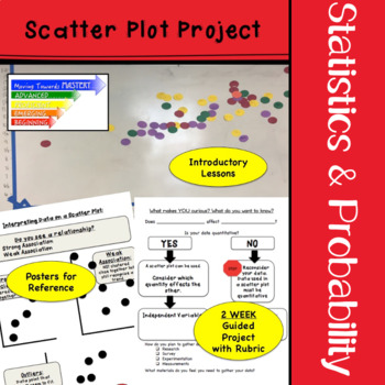 Scatter Plots Project