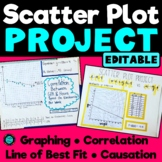 Scatter Plot Project EDITABLE | Correlation Causation Trend Line