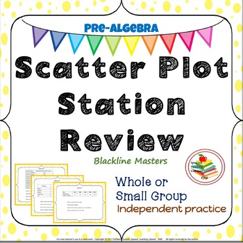Scatter Plots Station Pre-Algebra Review