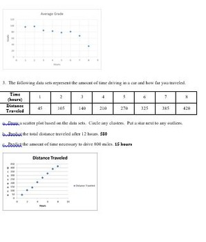 Statistics and Probability: Scatter Plots and Best Fit Lines