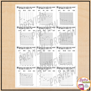 Scatter Plots and Line of Best Fit Practice Worksheet by Algebra Accents