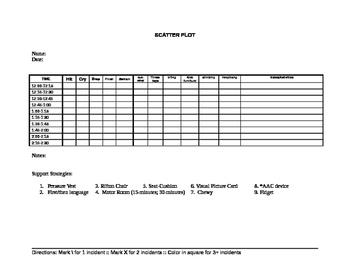 Scatter Plot form for behavior data collection