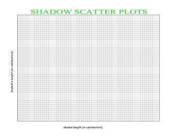 Scatter Plot/Line of Best Fit/Trend Line Activity (height vs. shadow)