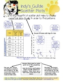 Scatter Plots - An Indy's Guide to Scatter Plots