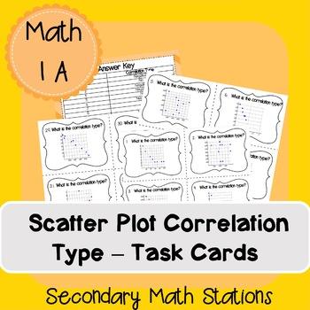 Scatter Plots -- Correlation Type Task Cards