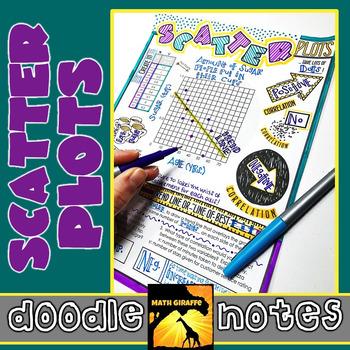 Scatter Plots Doodle Notes